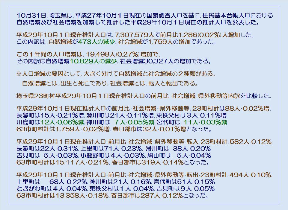 埼玉県23町村の平成29年10月1日現在推計人口・社会増減のうち県外異動等・コメント