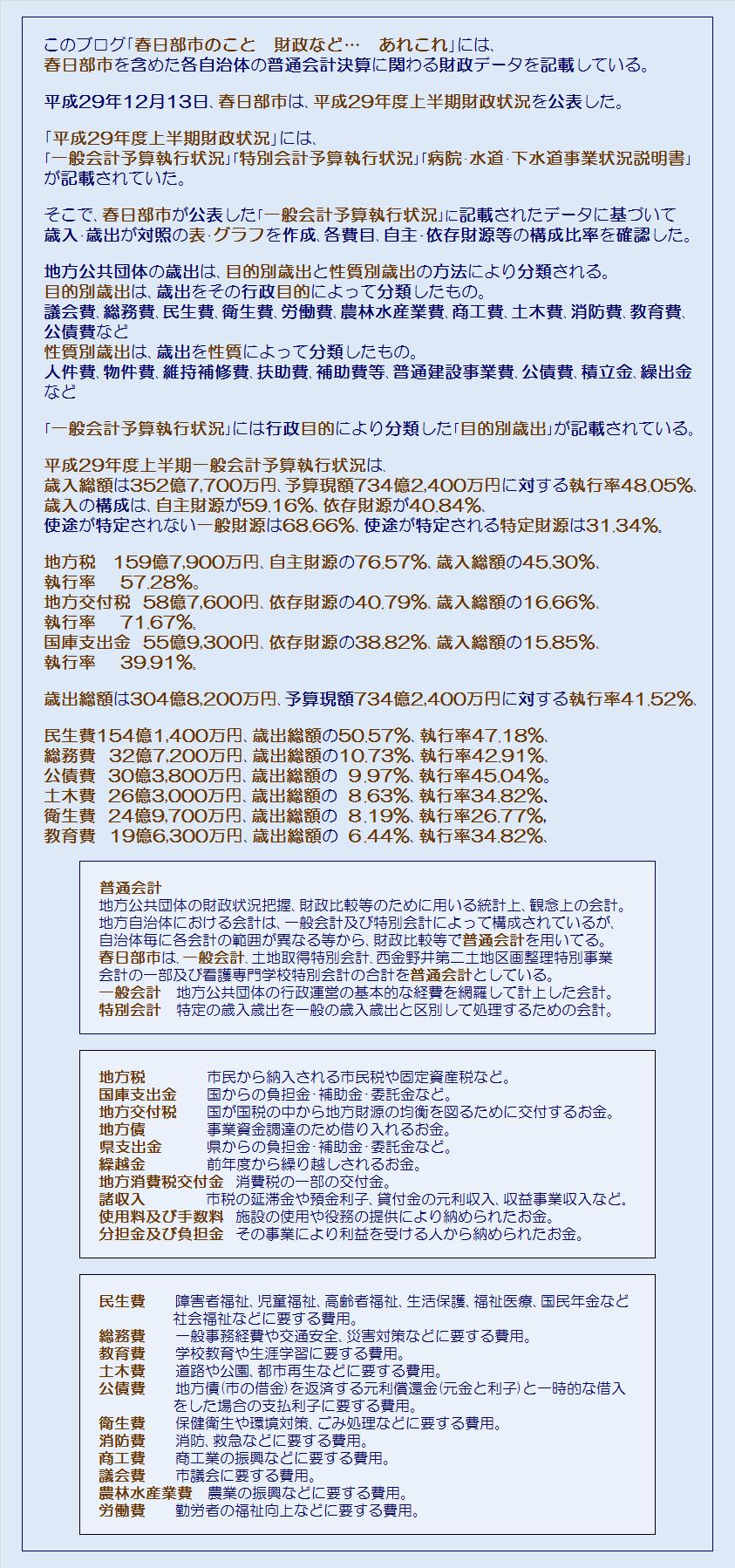 春日部市平成29年度上半期一般会計予算執行状況・コメント
