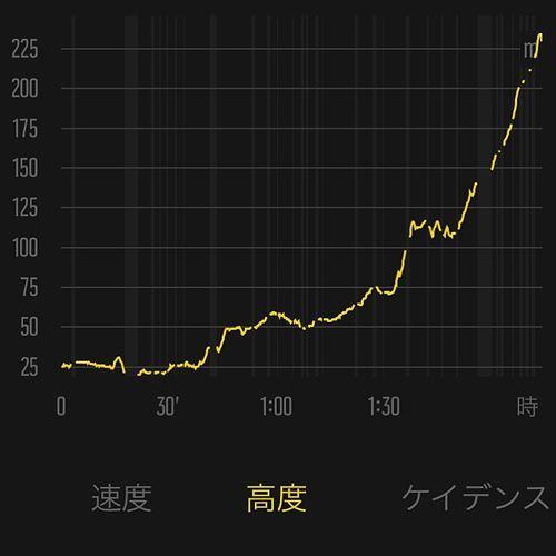 ゆうブログケロブログエクストリーム出社 (1)