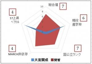 2PCT101-40oomiyakaisei_kaichi.jpg