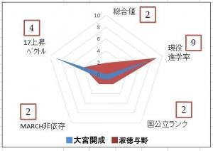 2PCT101-88oomiyakaisei_shukutokuyono.jpg