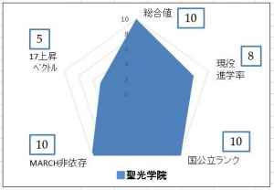 PCT02seikougakuin.jpg
