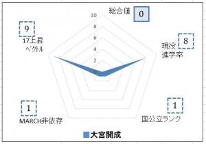 PCT101oomiyakaisei.jpg