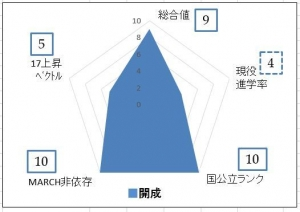 PCT16kaisei.jpg