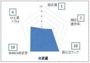PCT97musashi-1.jpg