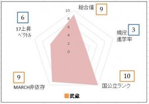 PCT97musashi-2.jpg