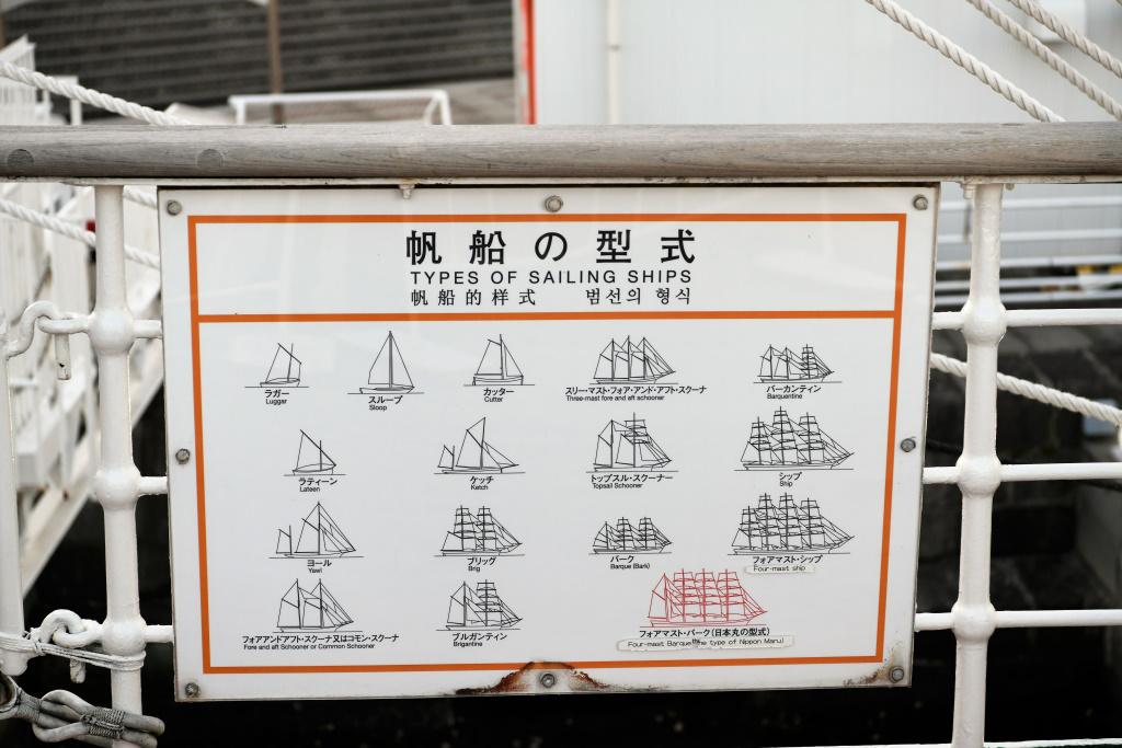帆船の種類 説明板
