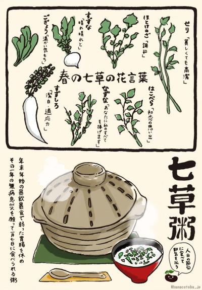 2018_01_07_image_nanakusa.jpg