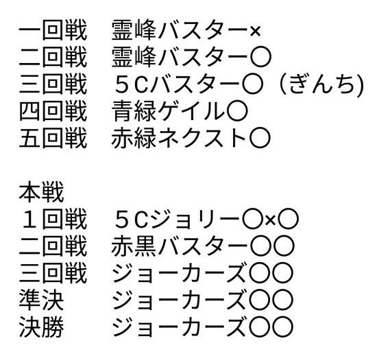 第四回川中島CS優勝 赤緑ダイリュウガンバスター オビカツさん 戦績
