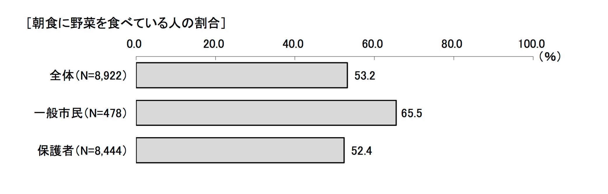 岡崎アンケート2
