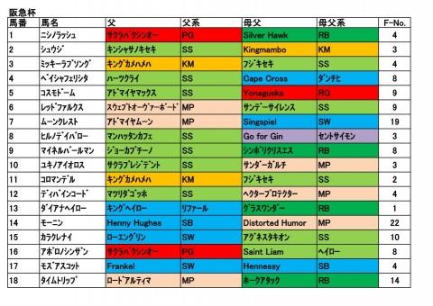 20180225阪急杯