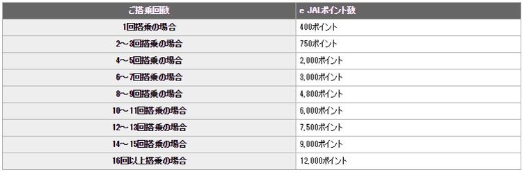 JALキャンペーン20180115 ②
