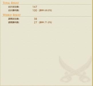 FF14 ライバルウィングズ アストラガロス