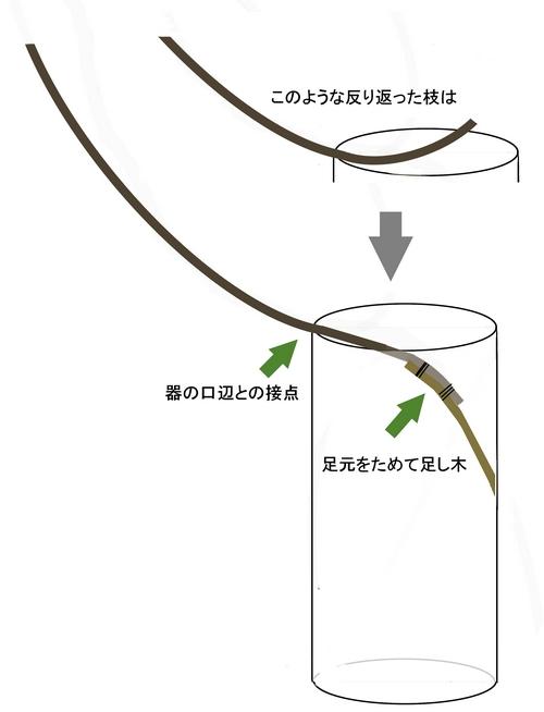 縦添え木0_1