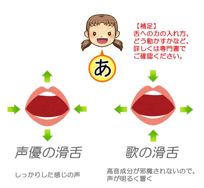 kuchihirakikata-1.jpg