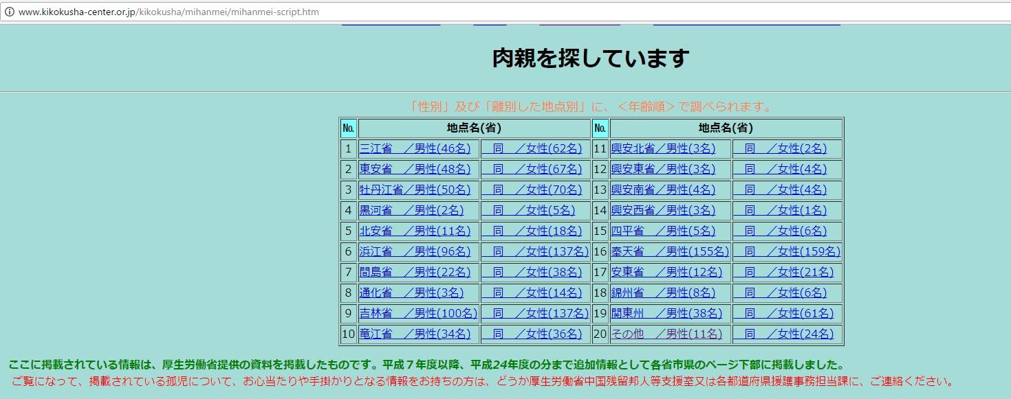 中国残留孤児日本側の発表