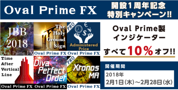 Oval Prime FX期間限定開設1周年キャンペーン