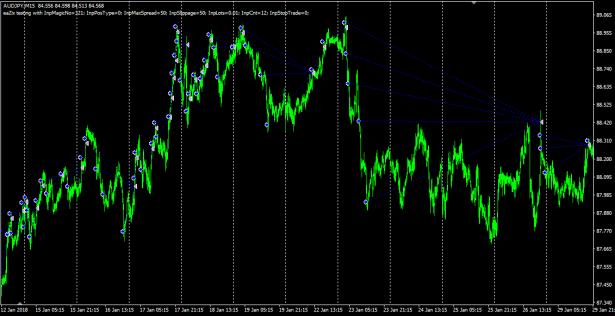 chart_zix_audjpyM15.png