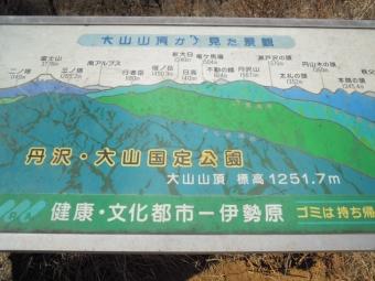 大山山頂からの景観の図180104