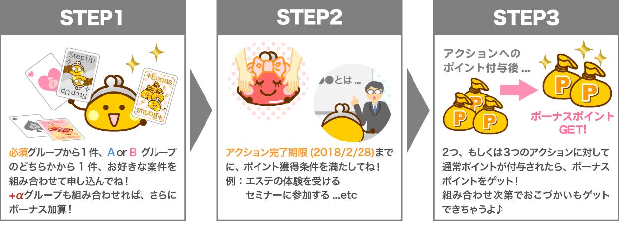 Screenshot-2018-1-4 ポイントサイトちょびリッチ