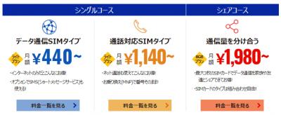 DMMモバイル 440円
