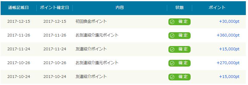 PONEY 通帳