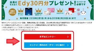 楽天ポイント→楽天Edy