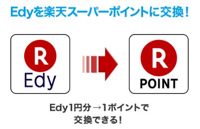 楽天Edy→楽天ポイント