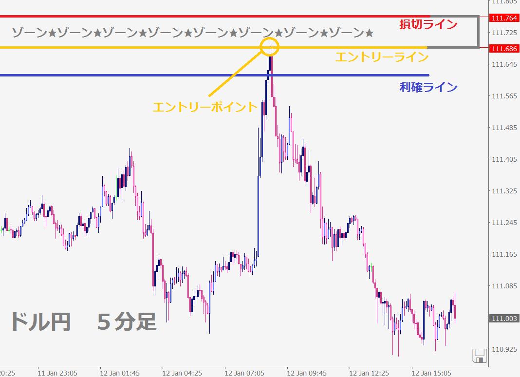 ドル円20180114記事②-min