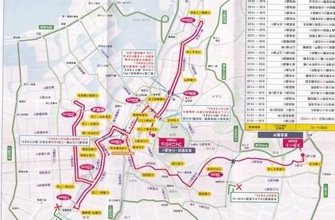 東京マラソンコース
