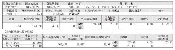 iシェアーズ先進国(除く米国)不動産ETF 今回の分配金