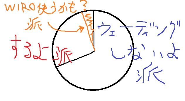 wairo-.jpg