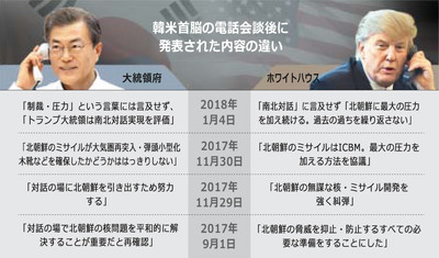 20180106-00000442-chosun-000-2-view.jpg