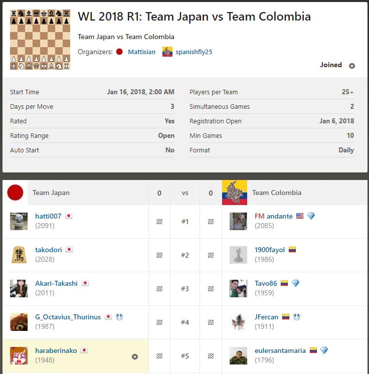 WL2018 対コロンビアチーム