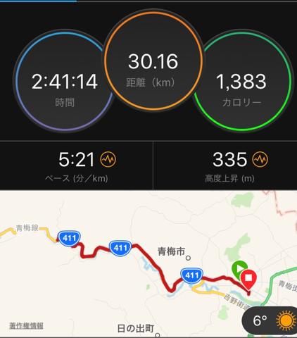青梅マラソンラップ