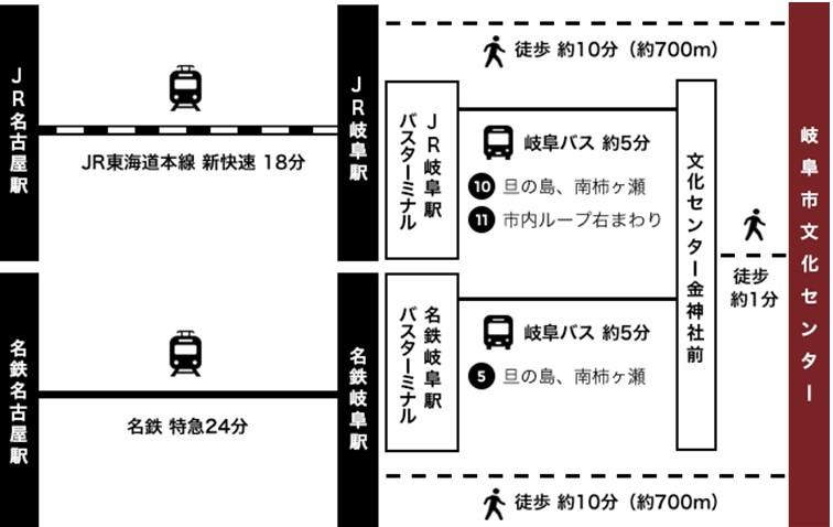 岐阜 路線地図