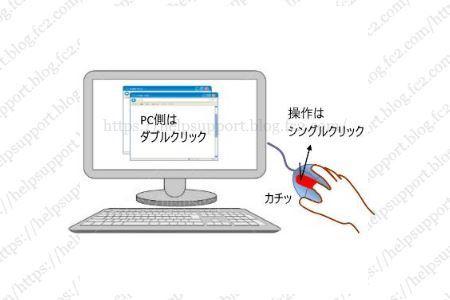 マウスの誤動作によるダブルクリックを防止するフリーソフト「マウスチャタリングキャンセラ」