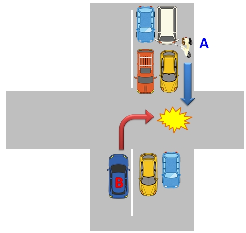 右折自動車と直進バイク