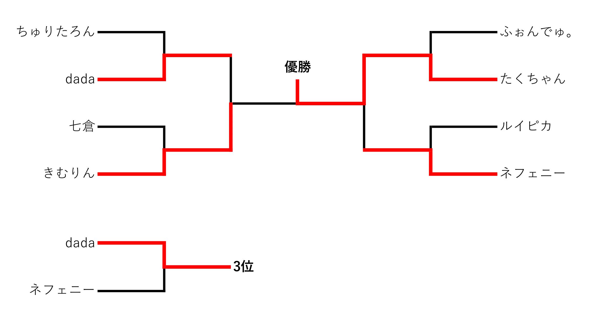 KP第9回6-1