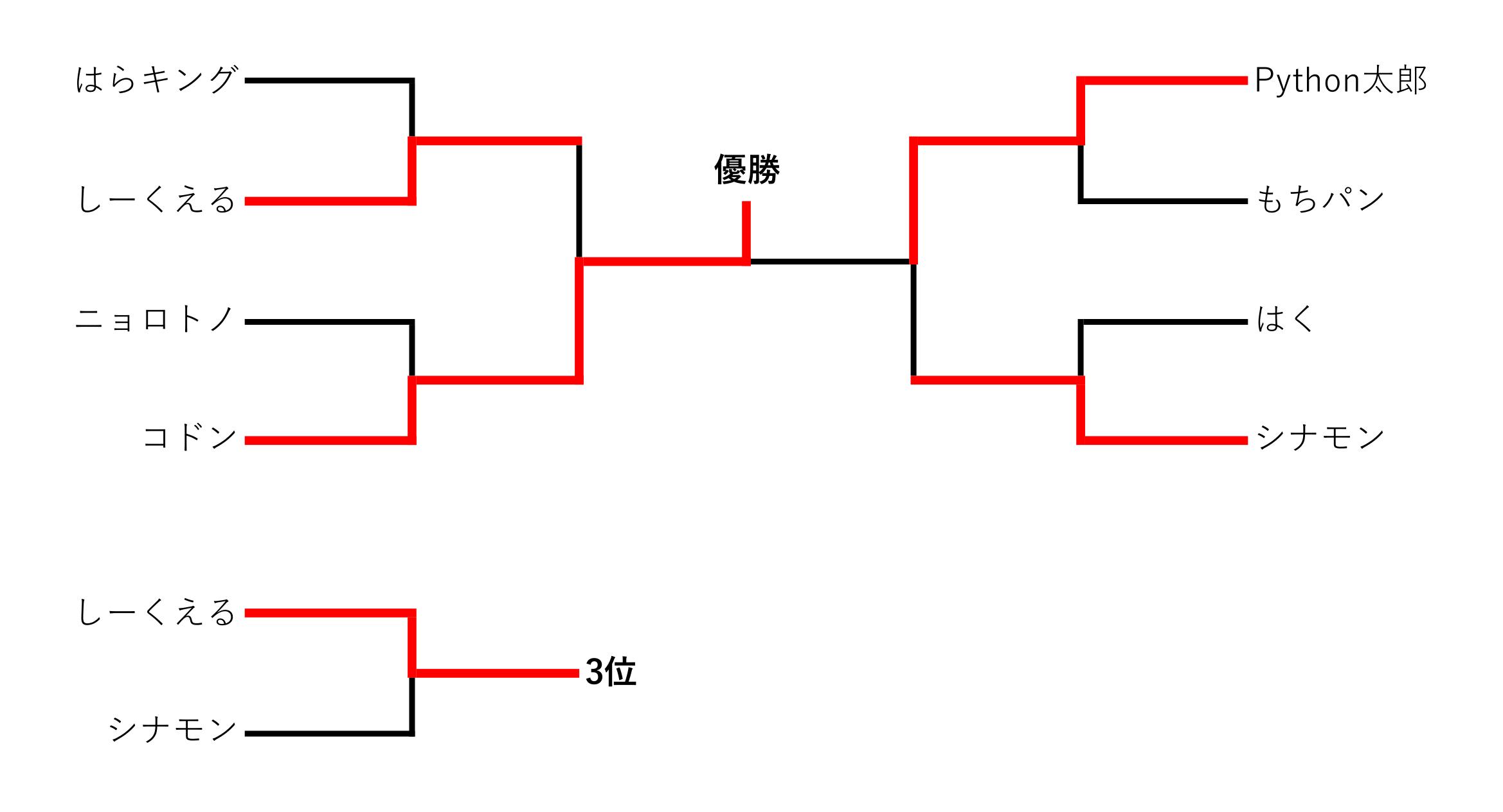 KP第9回5-1