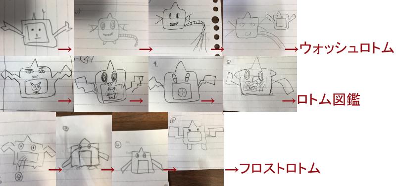 4ロトム図鑑