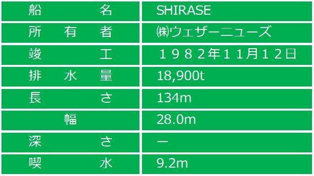 SHIRASE_要目