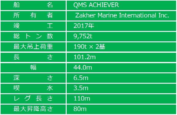 中国_自己昇降式起重機船-9