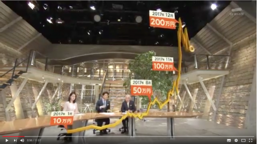 報道ステーション201801a