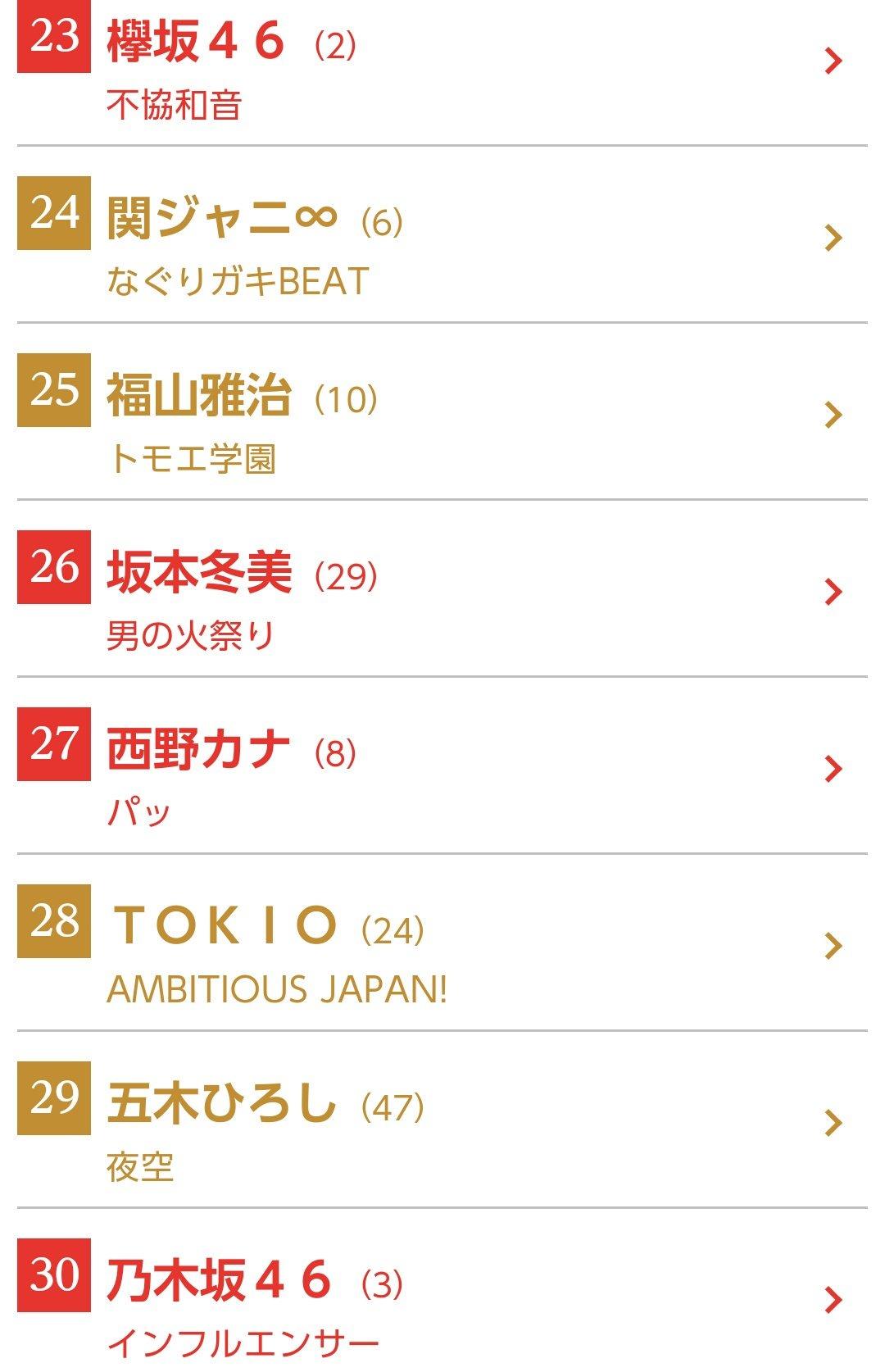 第68回NHK紅白歌合戦の曲目&曲順発表!欅坂46は23番目「不協和音」、乃木坂46は30番目「インフルエンサー」