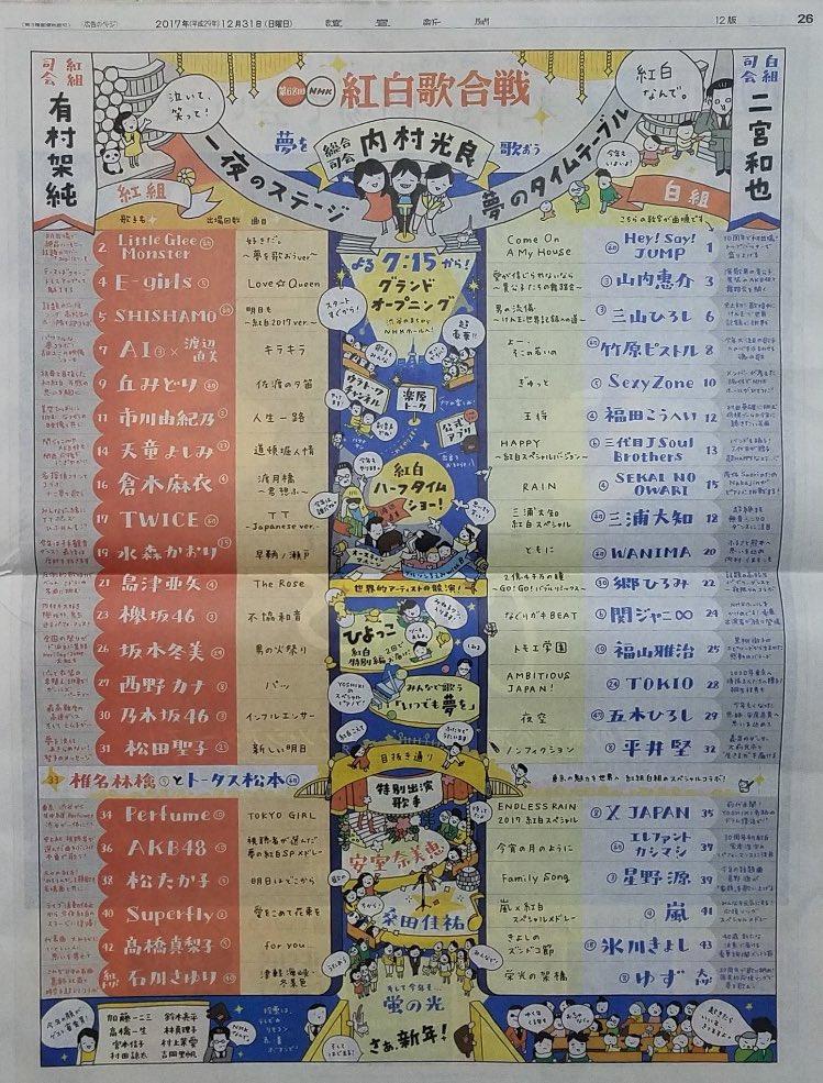 読売新聞 紅白タイムテーブル 乃木坂46