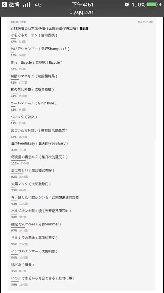中国で1番人気の乃木坂46の楽曲は「何度目の青空か?」