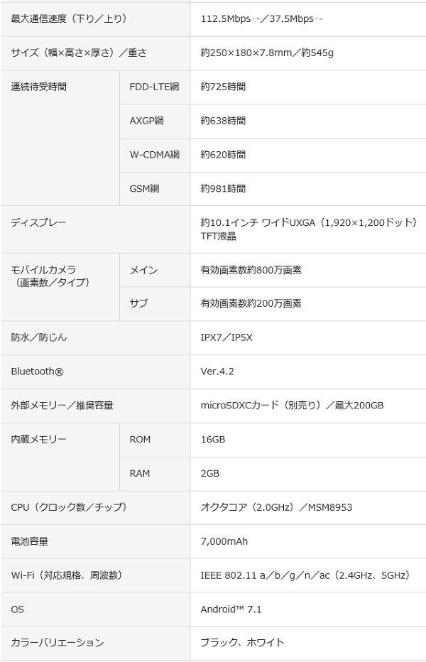 016_Lenovo TAB4_softbank_images 004p