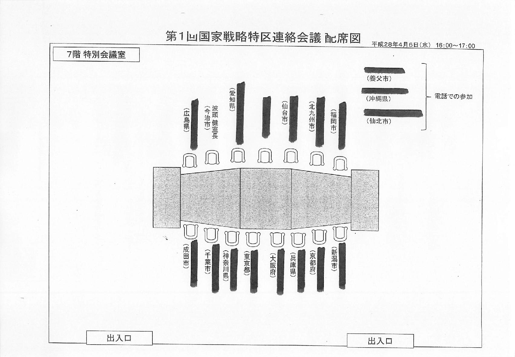 今治市 20160406-7 国家戦略特区連絡会議 国交副大臣面会 (8)
