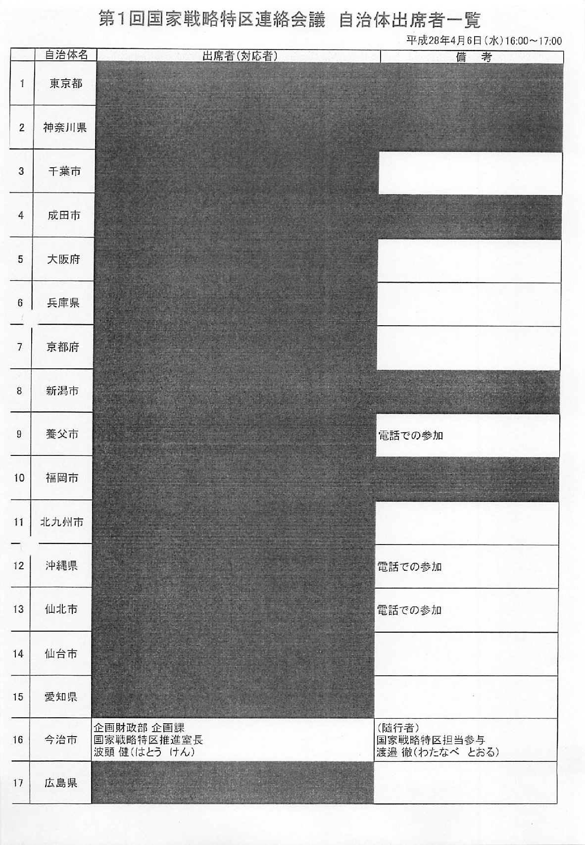 今治市 20160406-7 国家戦略特区連絡会議 国交副大臣面会 (7)